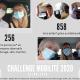 challenge mobilité Entourage 2020